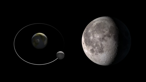Image result for Journey Into Space With Dr Duffy And Grace - Why Does The Moon Change Shape